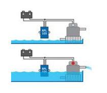 Schalter für Boote / für Pumpe / Lenzpumpe