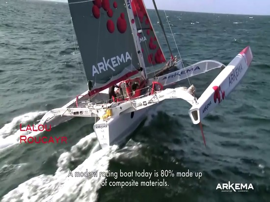 Team Arkema - Infusion de la Coque und Du Pont du Proto Mini 6,50