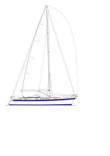 Hallberg-Rassy 43 Mk II sail plan