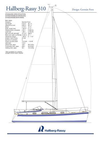 HR310 Standardspec
