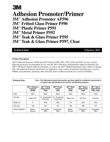 Cleaner C596 Primers