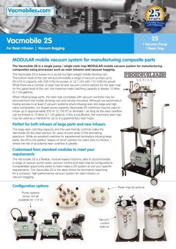 MODULAR 2S System