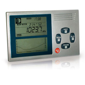 digitales Barometer
