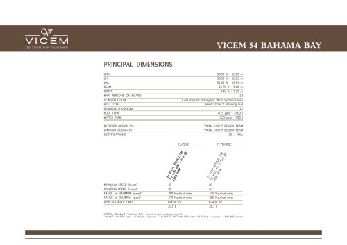 VICEM 54 Bahama Bay