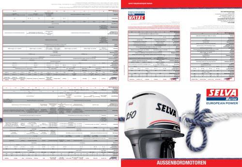 Aussernbordmotoren Kataloge 2013