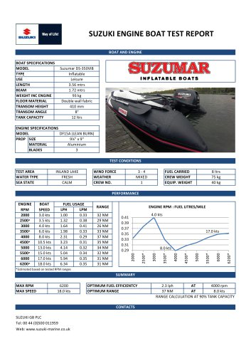 Suzumar DS 350 VIB