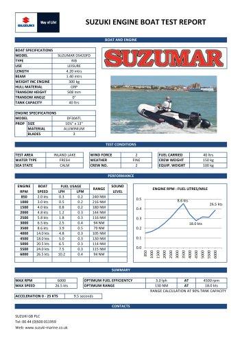 Suzumar DS420FD - DF30ATL