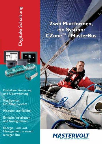 Masterbus +CZone