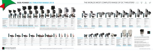Side-Power DC Thrusters Product Range 2014