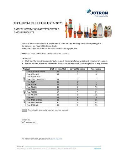 TECHNICAL BULLETIN TB02-2021