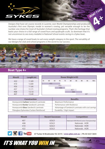 Sykes Coxed Fours & Quads