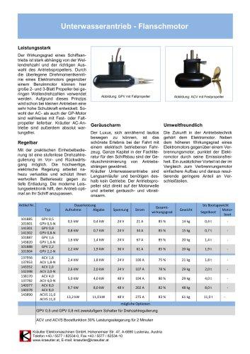 Unterwasserantrieb  - Flanschmotor