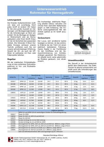 Unterwasserantrieb - Rohrmotor für Hennegattrohr
