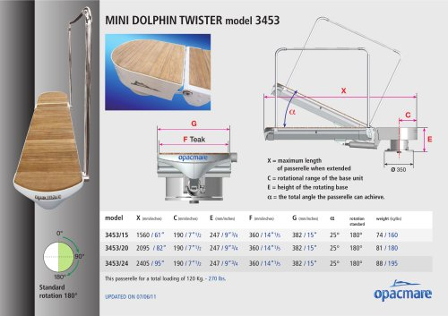 MINI DOLPHIN TWISTER model 3453