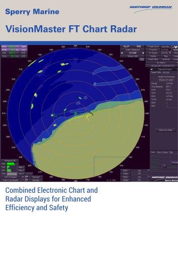 Chart Radar