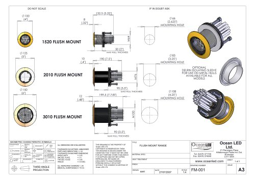 Technical Overview of Flush Mount Product Range