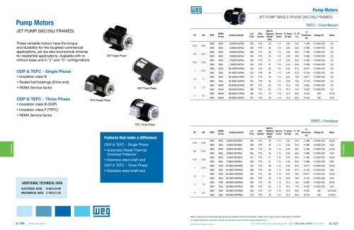 09 2014 Stock Motor Catalog: Pump Motors