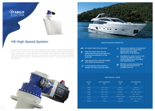 HS High Speed System