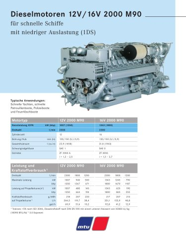 MTU Dieselmotoren 12V/16V 2000 M90 für schnelle Schiffe mit niedriger Auslastung (1DS)