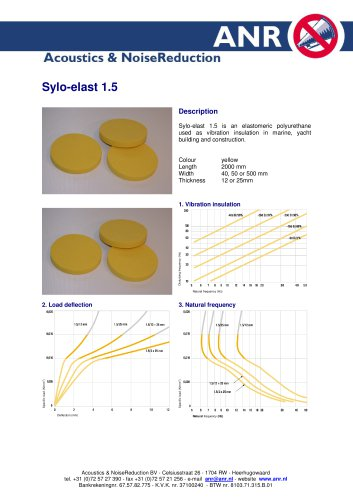 Sylo-elast 1.5 yellow