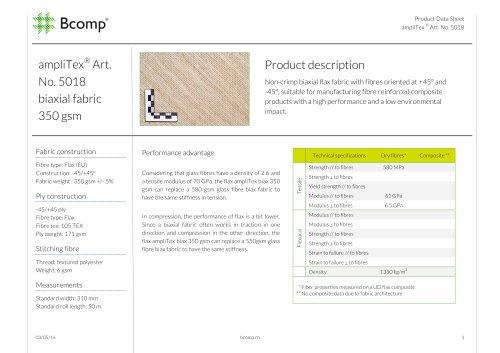 ampliTex® 5018