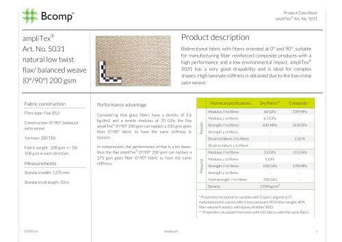 ampliTex® 5031