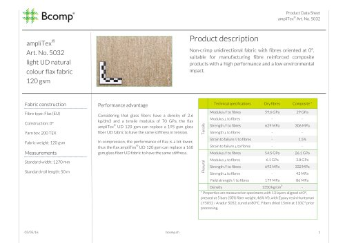 ampliTex® 5032