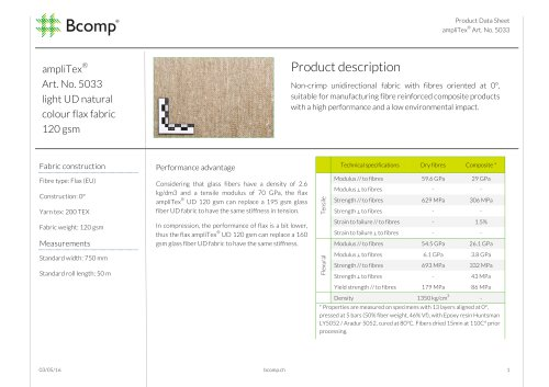 ampliTex® 5033