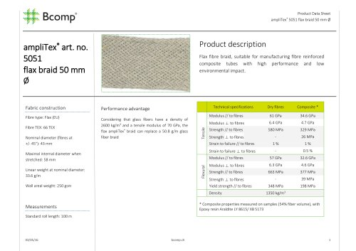 ampliTex® 5051