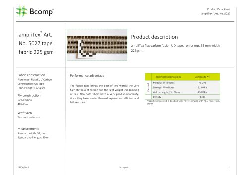 ampliTex® Fusion tape 5027