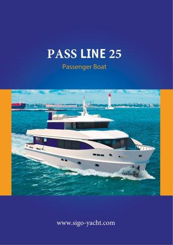 pass line 25